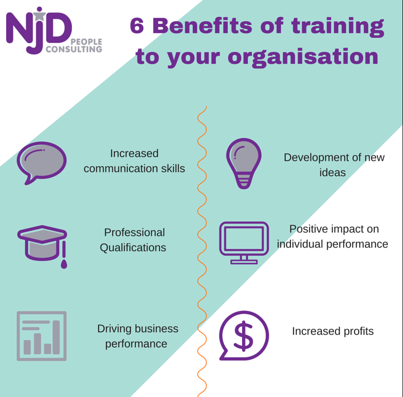 training in organisation Training your staff can improve business performance, profit and staff morale.