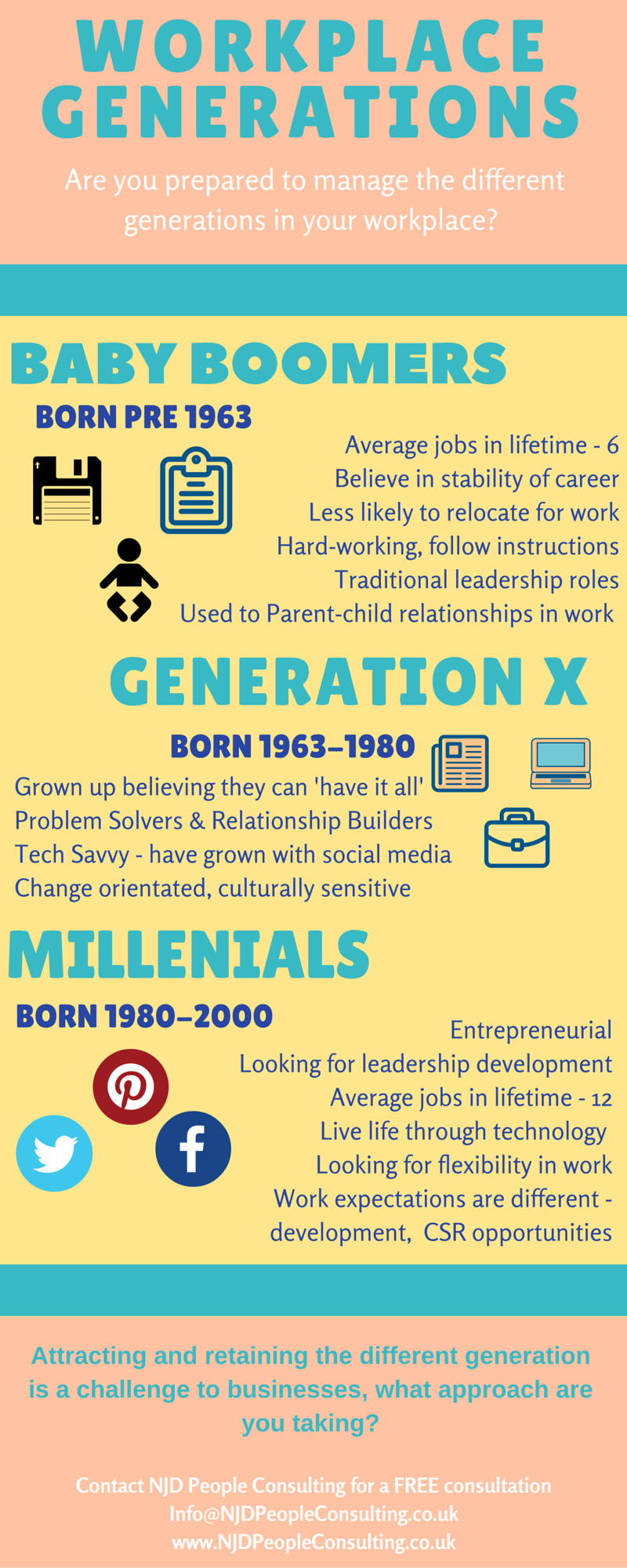 The differences in Workplace Generations in business